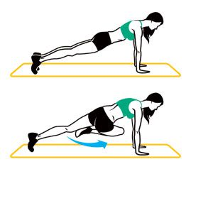 rotatie plank